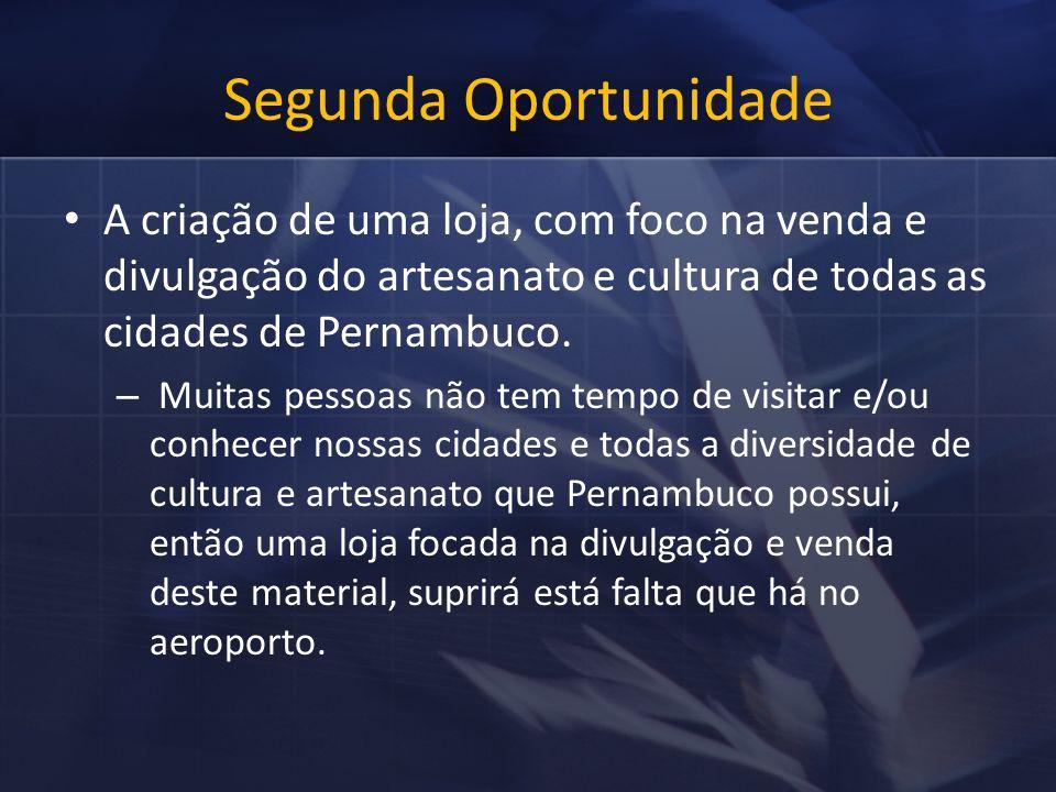 Segunda OportunidadeA criação de uma loja, com foco na venda e divulgação do artesanato e cultura de todas as cidades de Pernambuco.