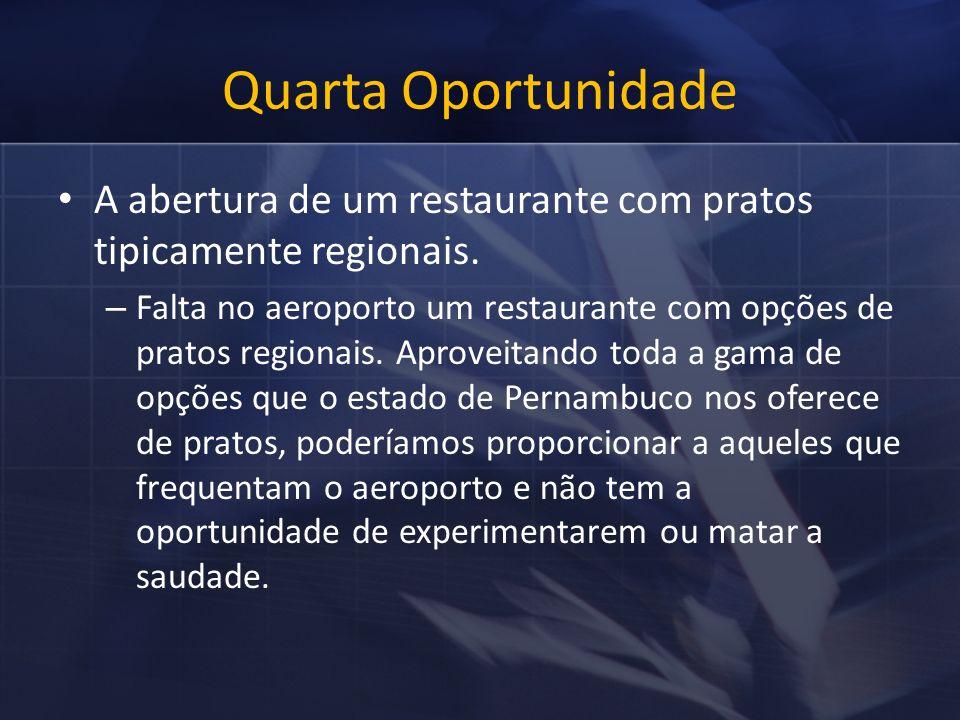 Quarta Oportunidade A abertura de um restaurante com pratos tipicamente regionais.