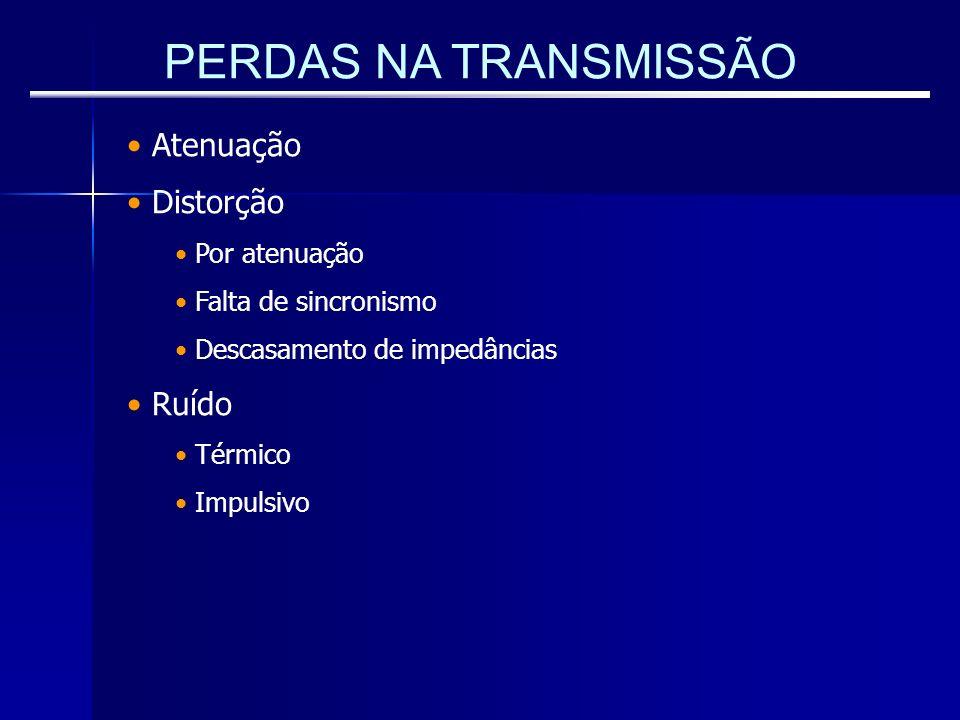 PERDAS NA TRANSMISSÃO Atenuação Distorção Ruído Por atenuação