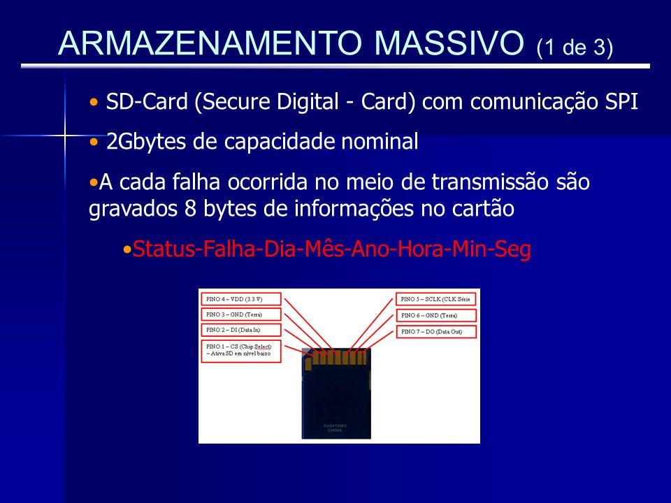 ARMAZENAMENTO MASSIVO (1 de 3)