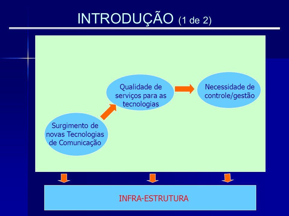 INTRODUÇÃO (1 de 2) INFRA-ESTRUTURA