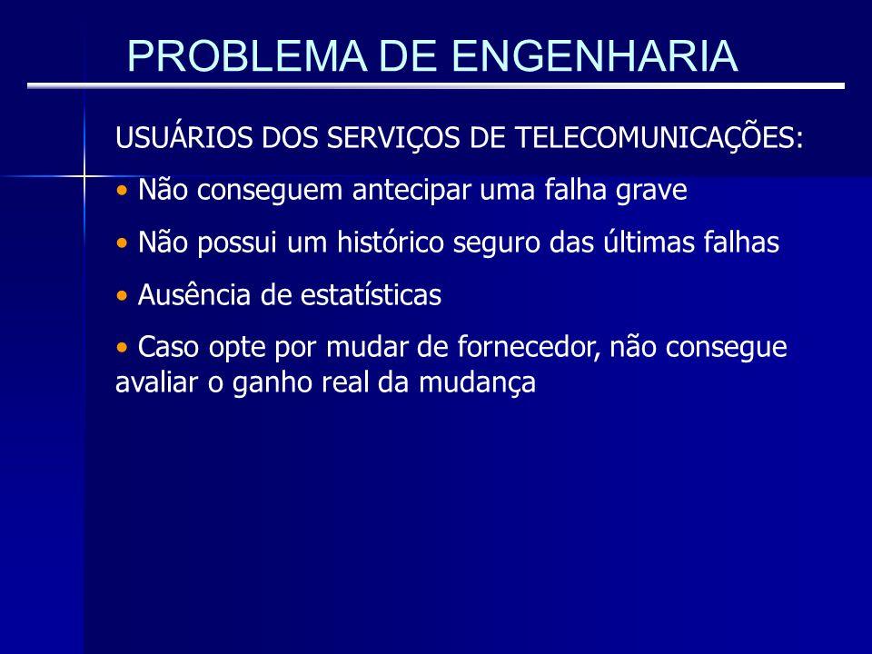 PROBLEMA DE ENGENHARIA