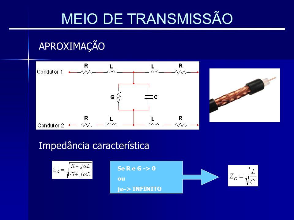 MEIO DE TRANSMISSÃO APROXIMAÇÃO Impedância característica