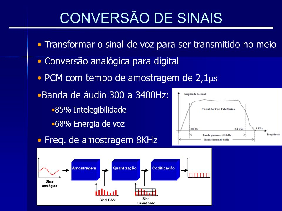 CONVERSÃO DE SINAIS Transformar o sinal de voz para ser transmitido no meio. Conversão analógica para digital.