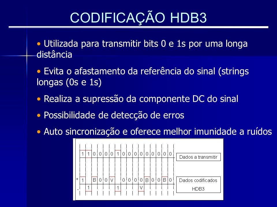 CODIFICAÇÃO HDB3 Utilizada para transmitir bits 0 e 1s por uma longa distância. Evita o afastamento da referência do sinal (strings longas (0s e 1s)