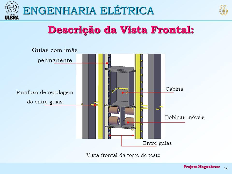 Descrição da Vista Frontal: