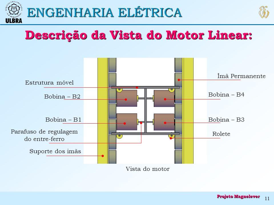 Descrição da Vista do Motor Linear: