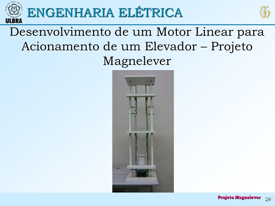 07:48 ENGENHARIA ELÉTRICA. Desenvolvimento de um Motor Linear para Acionamento de um Elevador – Projeto Magnelever.