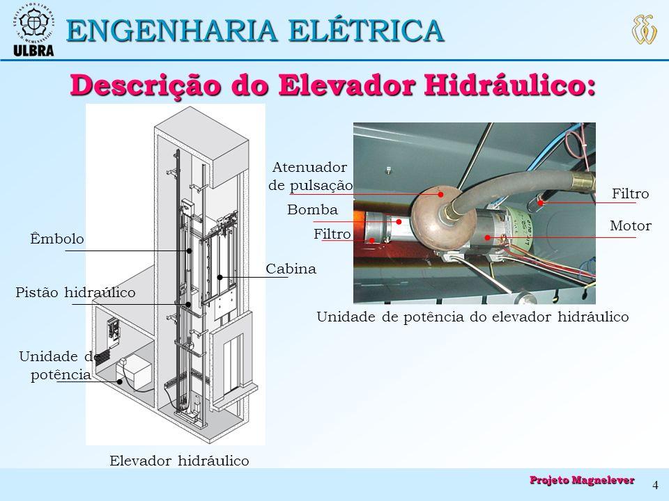 Descrição do Elevador Hidráulico: