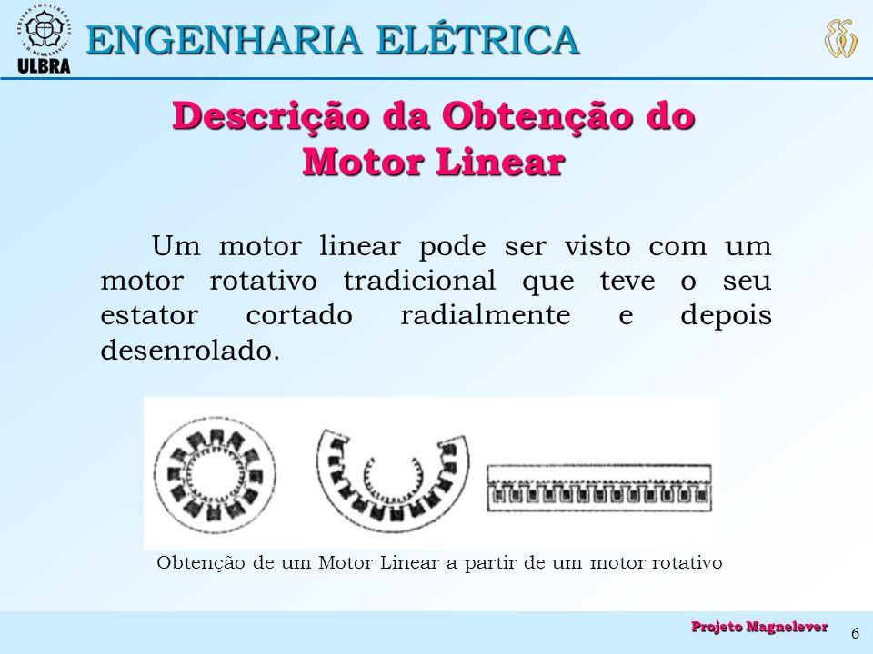 Descrição da Obtenção do Motor Linear
