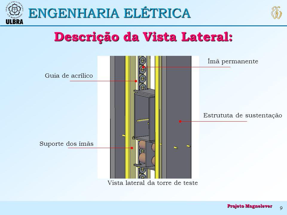 Descrição da Vista Lateral: