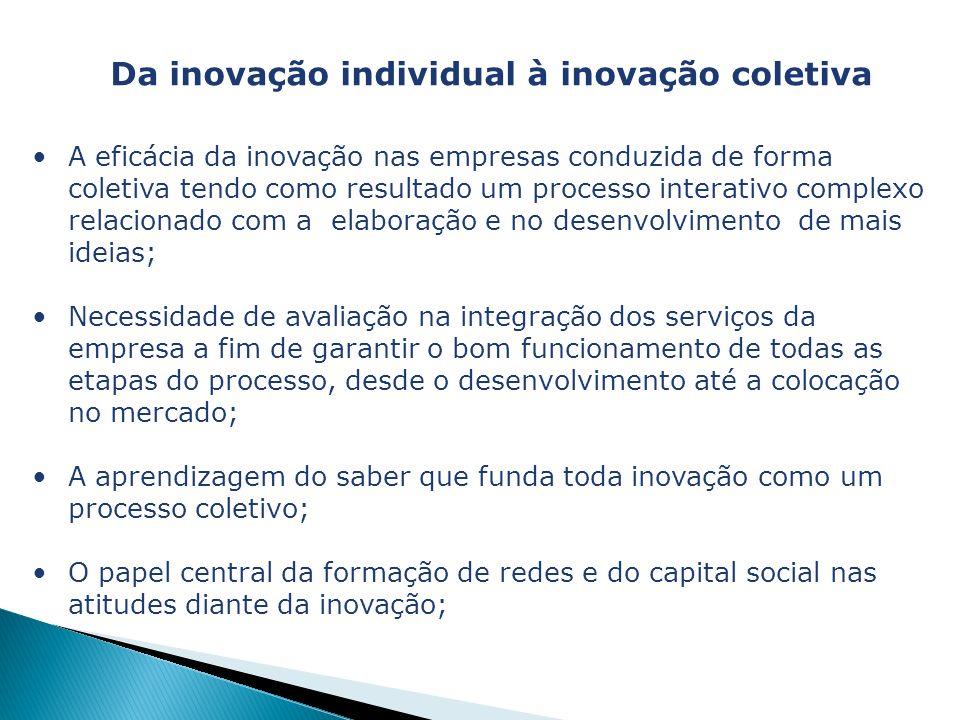 Da inovação individual à inovação coletiva