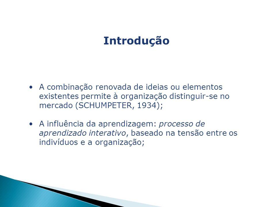 Introdução A combinação renovada de ideias ou elementos existentes permite à organização distinguir-se no mercado (SCHUMPETER, 1934);