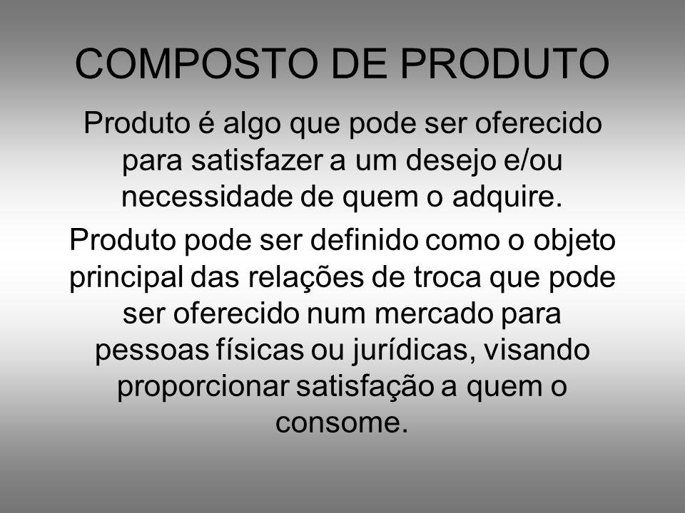 COMPOSTO DE PRODUTO Produto é algo que pode ser oferecido para satisfazer a um desejo e/ou necessidade de quem o adquire.