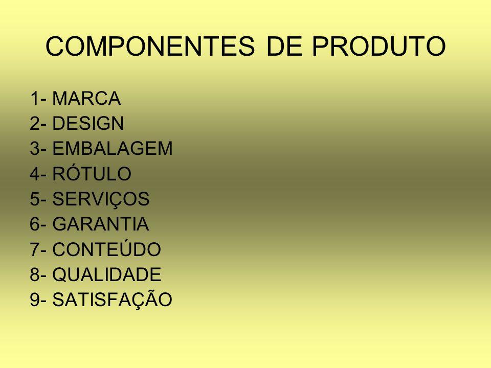 COMPONENTES DE PRODUTO