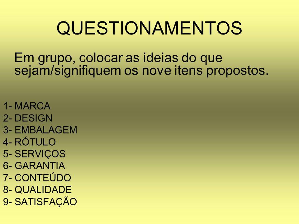 QUESTIONAMENTOS 1- MARCA 2- DESIGN 3- EMBALAGEM 4- RÓTULO 5- SERVIÇOS