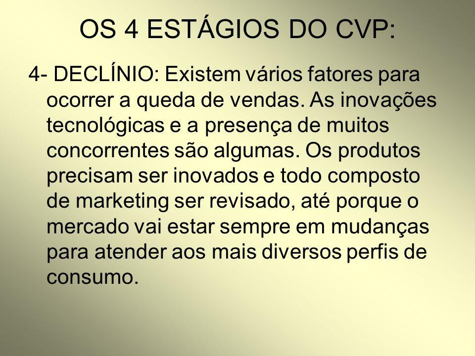 OS 4 ESTÁGIOS DO CVP: