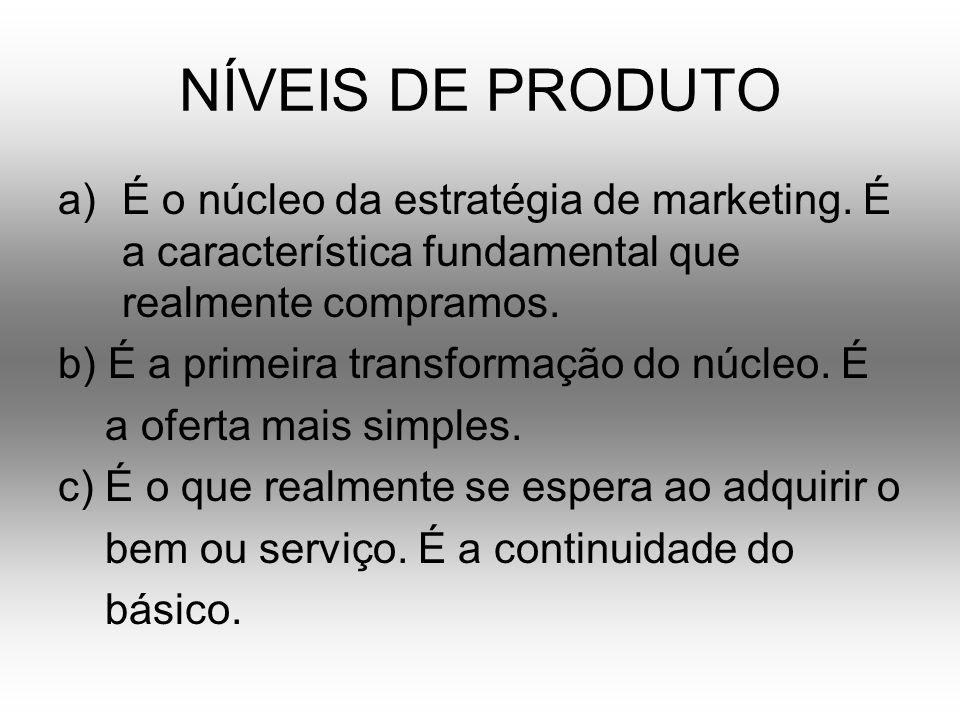 NÍVEIS DE PRODUTO É o núcleo da estratégia de marketing. É a característica fundamental que realmente compramos.