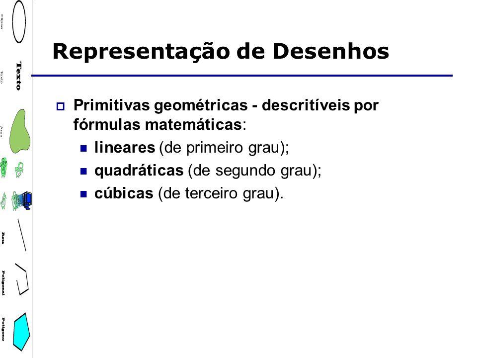 Primitivas geométricas - descritíveis por fórmulas matemáticas: