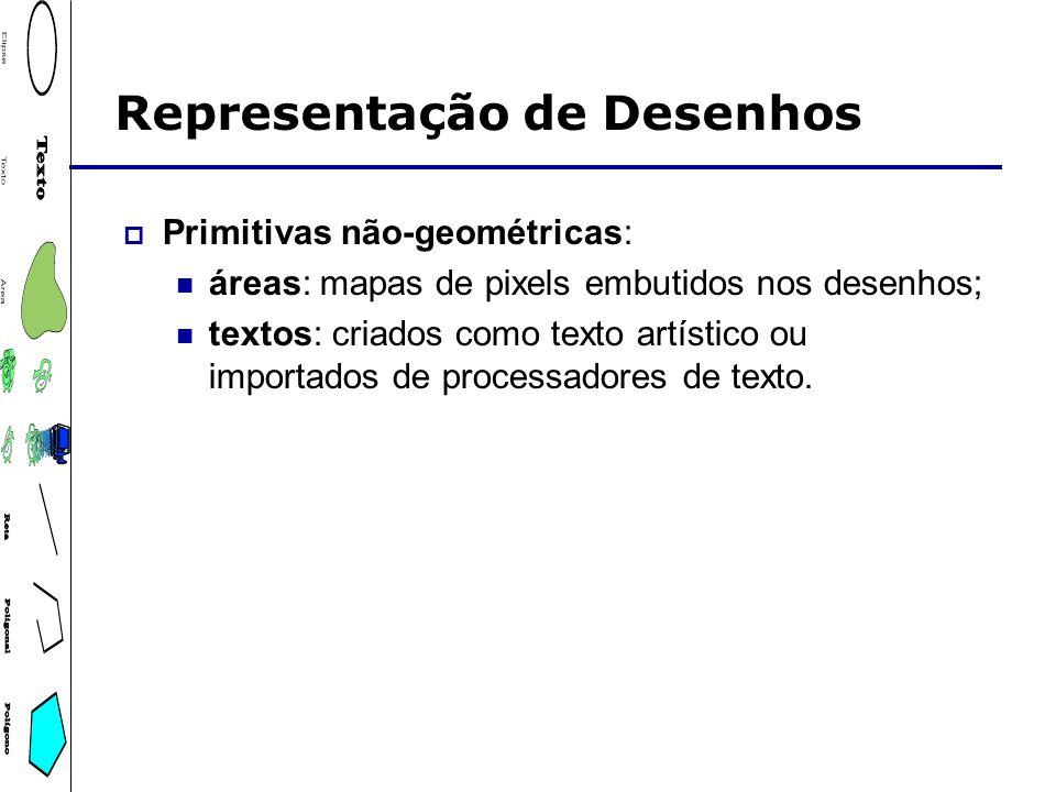 Primitivas não-geométricas: