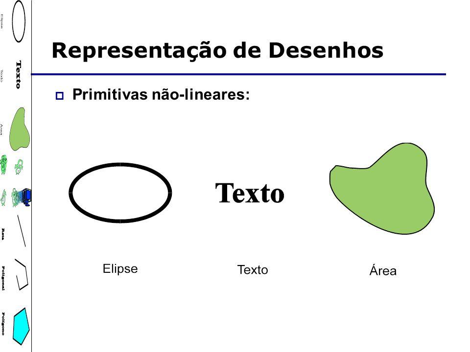Primitivas não-lineares: