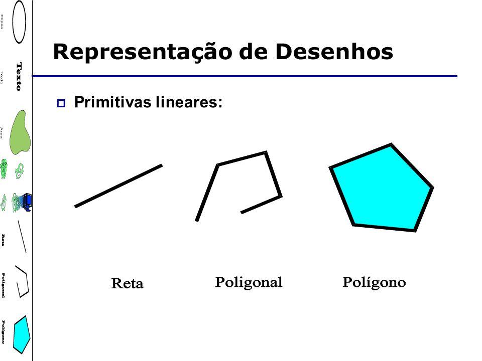 Primitivas lineares: