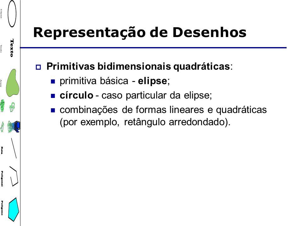 Primitivas bidimensionais quadráticas: