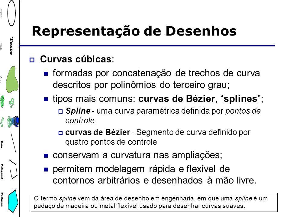 tipos mais comuns: curvas de Bézier, splines ;