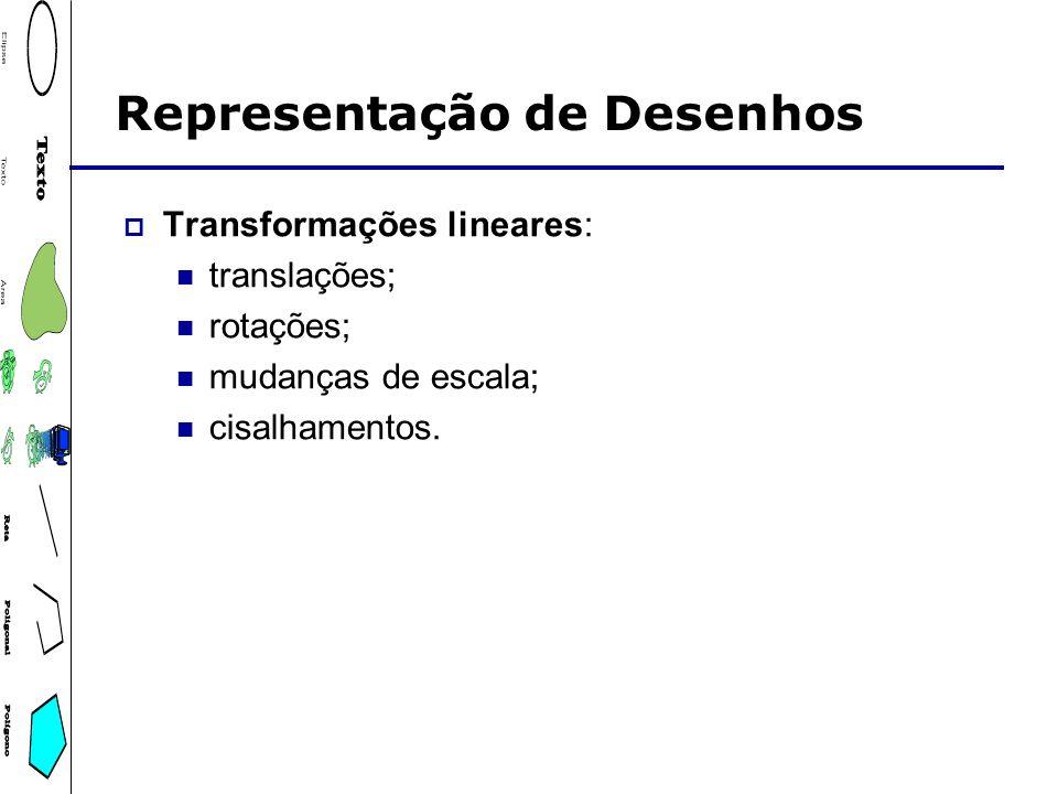 Transformações lineares:
