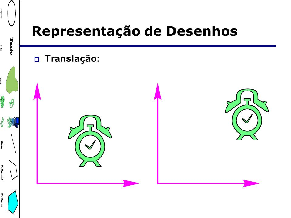 Translação: