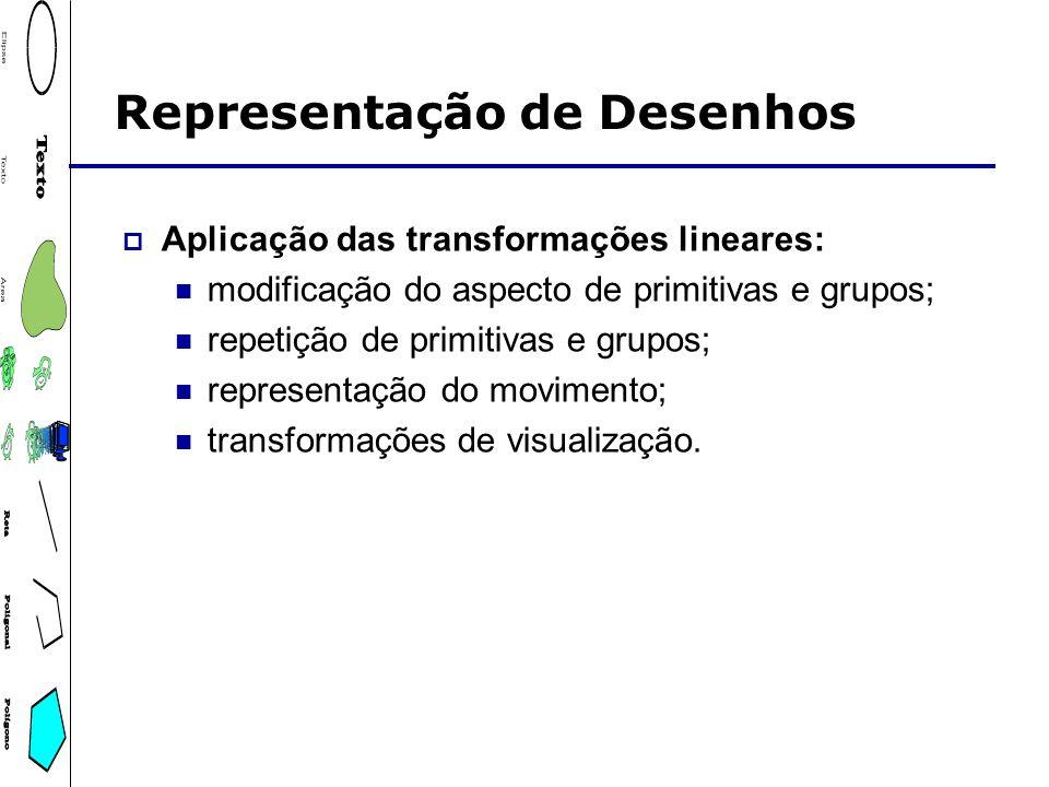 Aplicação das transformações lineares:
