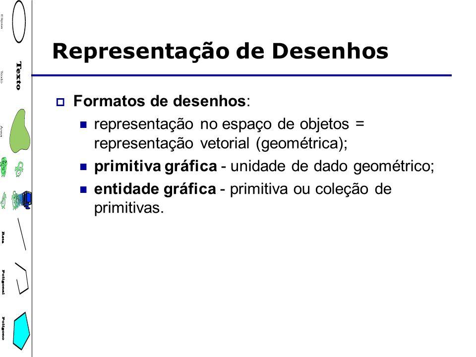 Formatos de desenhos: representação no espaço de objetos = representação vetorial (geométrica); primitiva gráfica - unidade de dado geométrico;
