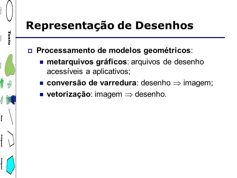 Processamento de modelos geométricos: