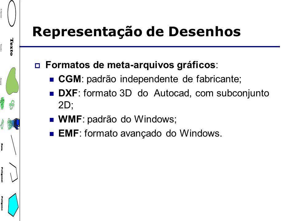 Formatos de meta-arquivos gráficos:
