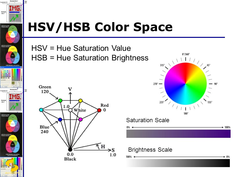 HSV/HSB Color Space HSV = Hue Saturation Value