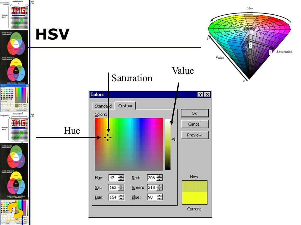 HSV Value Saturation Hue