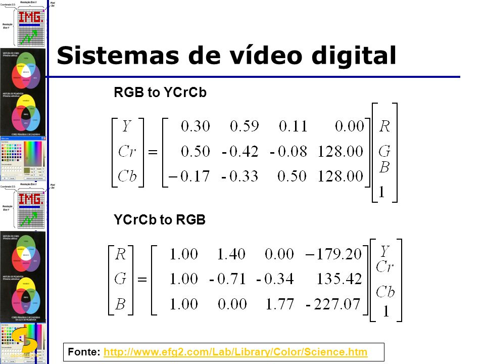 Sistemas de vídeo digital