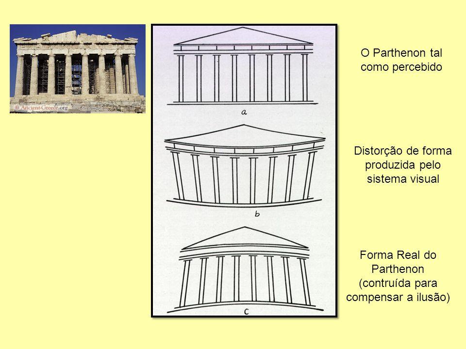 O Parthenon tal como percebido