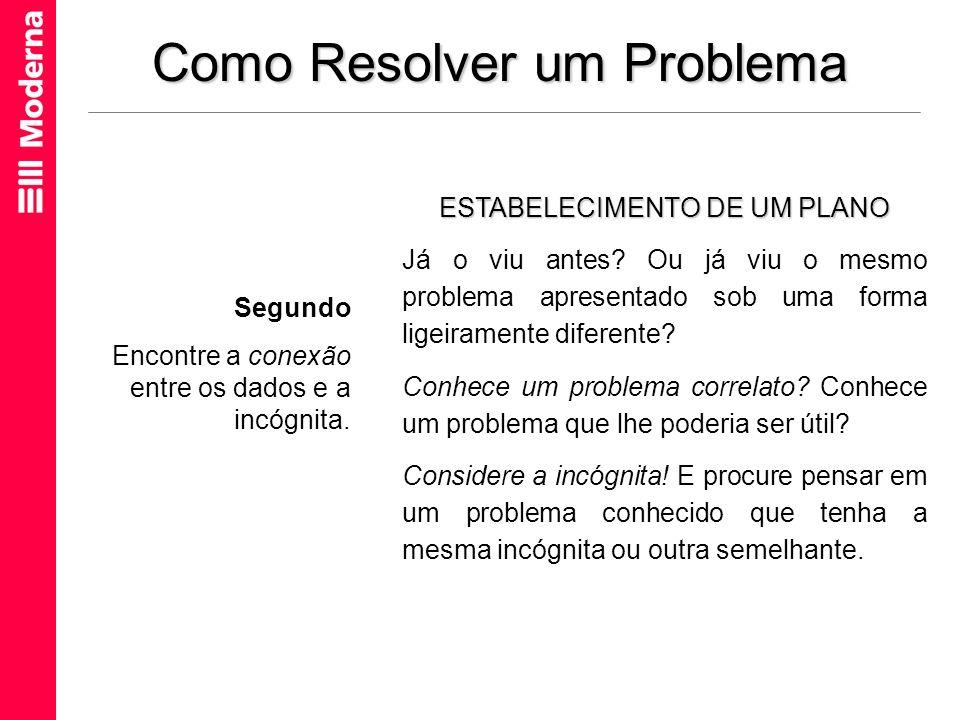 Como Resolver um Problema