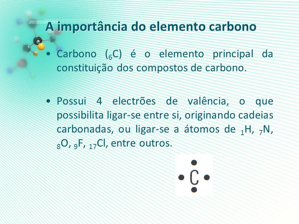 A importância do elemento carbono