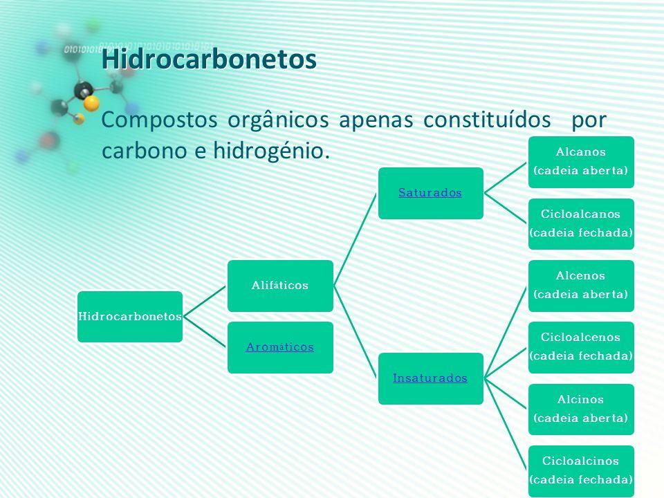 Hidrocarbonetos Compostos orgânicos apenas constituídos por carbono e hidrogénio. Hidrocarbonetos.