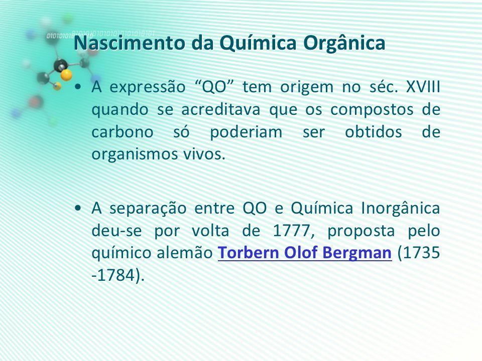 Nascimento da Química Orgânica