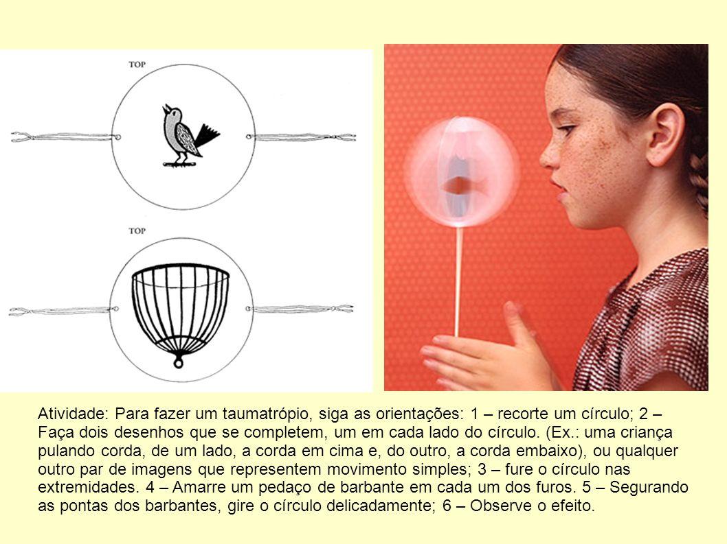 Atividade: Para fazer um taumatrópio, siga as orientações: 1 – recorte um círculo; 2 –