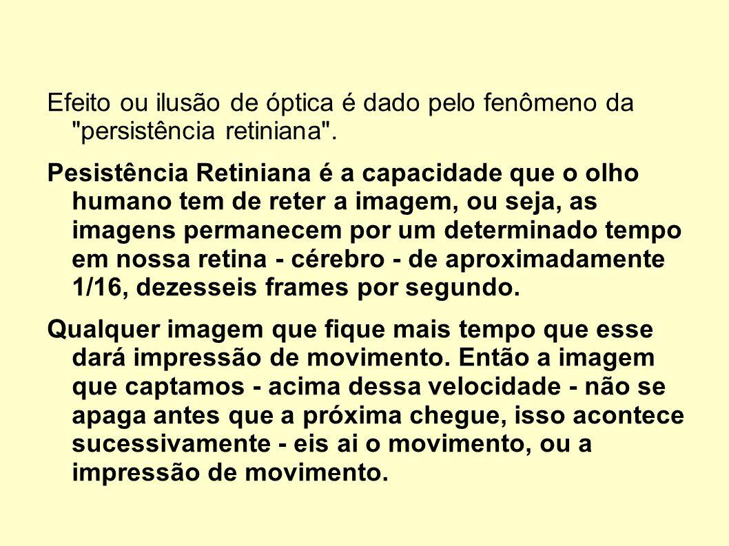 Efeito ou ilusão de óptica é dado pelo fenômeno da persistência retiniana .