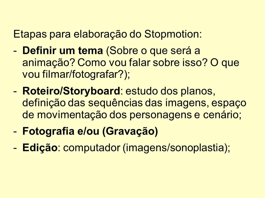 Etapas para elaboração do Stopmotion: