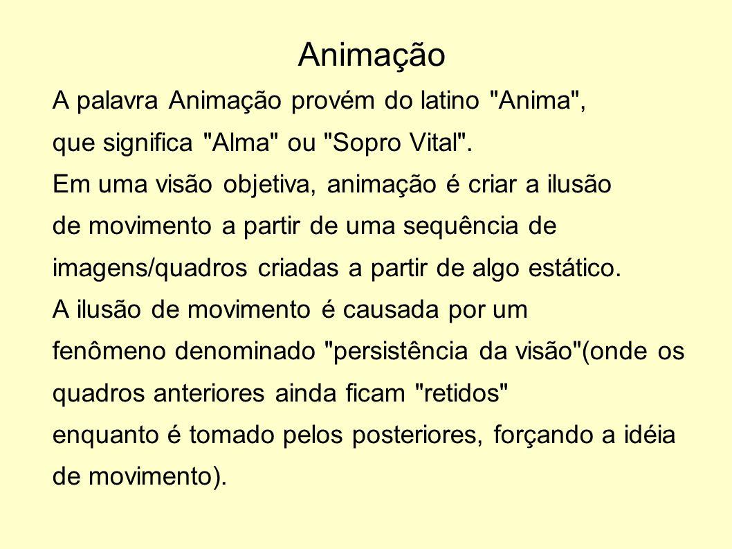 Animação A palavra Animação provém do latino Anima ,