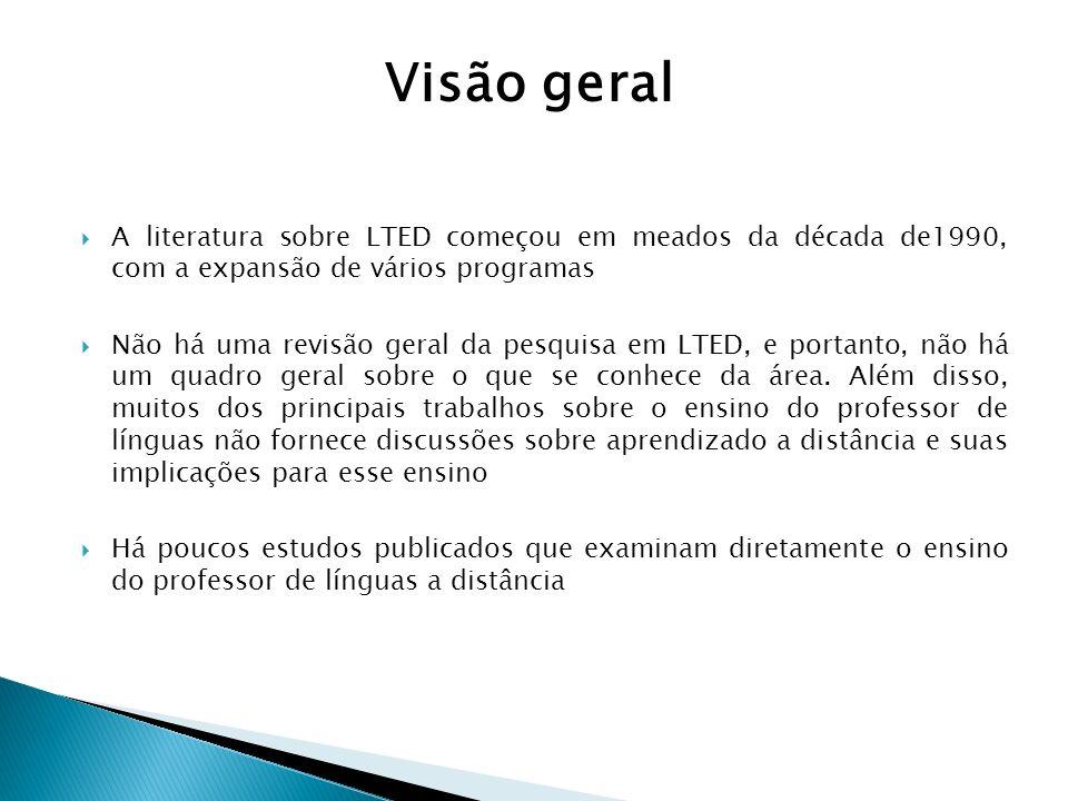 Visão geral A literatura sobre LTED começou em meados da década de1990, com a expansão de vários programas.