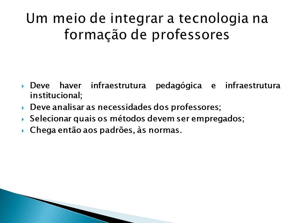 Um meio de integrar a tecnologia na formação de professores