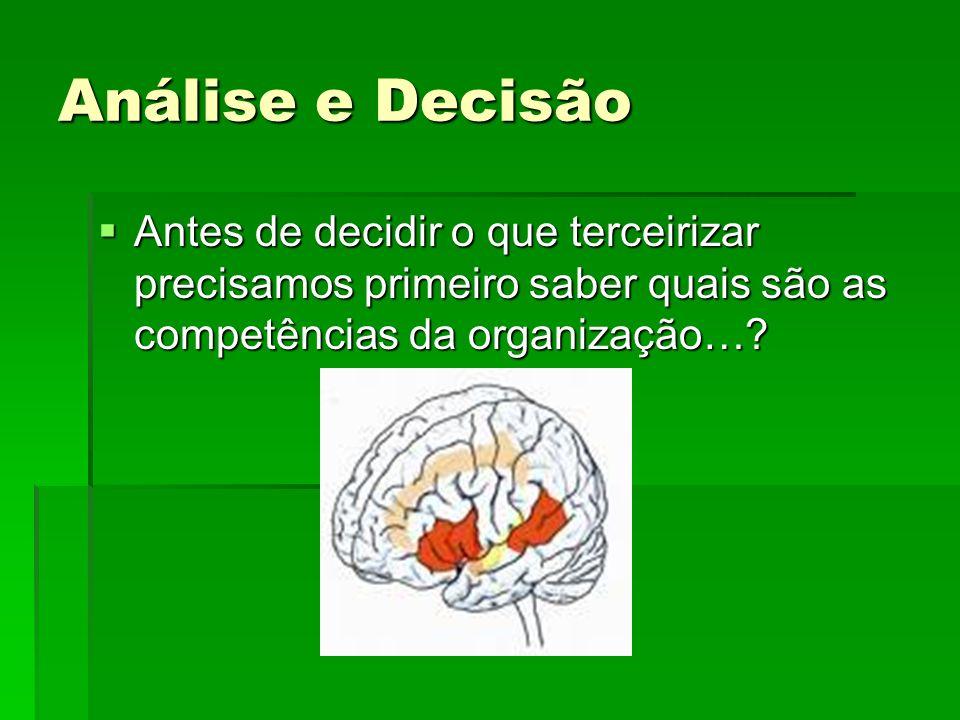 Análise e Decisão Antes de decidir o que terceirizar precisamos primeiro saber quais são as competências da organização…