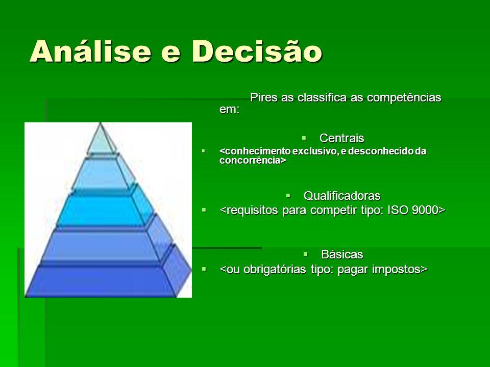 Análise e Decisão Pires as classifica as competências em: Centrais